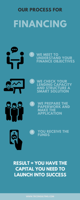 TR Consulting Financing Process